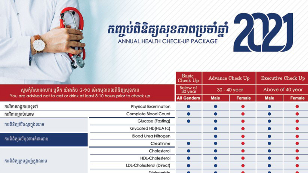 Annual Health Check-up Package